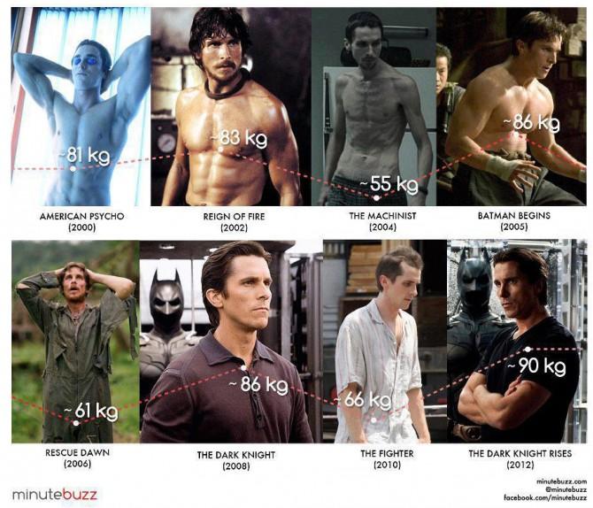 Christian-Bale-oscar-cambios-de-peso